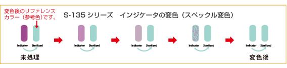 滅菌カード ケミカルインジケータ オートクレーブ